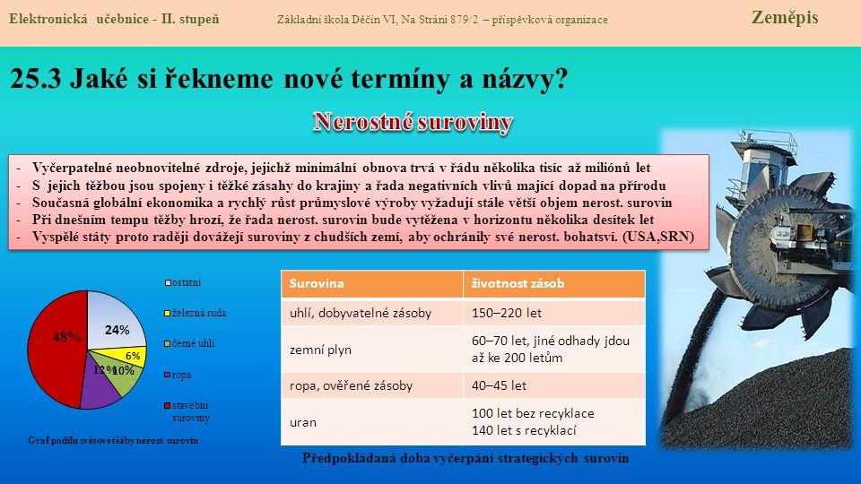 Elektronická učebnice - II. stupeň Základní škola Děčín VI, Na Stráni 879/2 – příspěvková organizace Zeměpis 25.3 Jaké si řekneme nové termíny a názvy