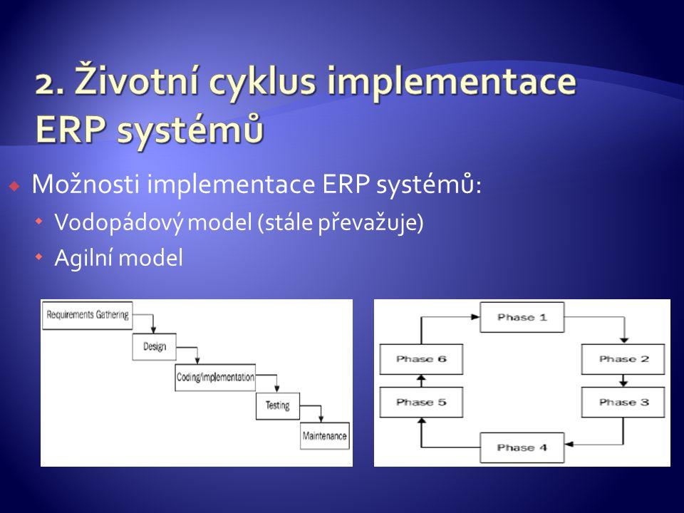  Možnosti implementace ERP systémů:  Vodopádový model (stále převažuje)  Agilní model