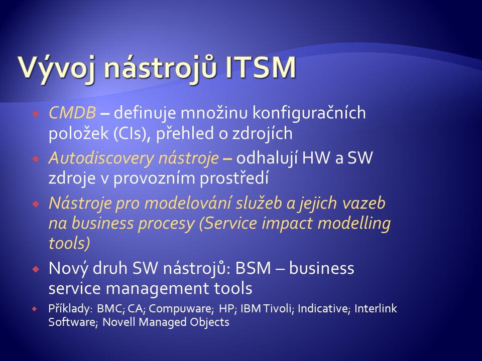  CMDB – definuje množinu konfiguračních položek (CIs), přehled o zdrojích  Autodiscovery nástroje – odhalují HW a SW zdroje v provozním prostředí  Nástroje pro modelování služeb a jejich vazeb na business procesy (Service impact modelling tools)  Nový druh SW nástrojů: BSM – business service management tools  Příklady: BMC; CA; Compuware; HP; IBM Tivoli; Indicative; Interlink Software; Novell Managed Objects