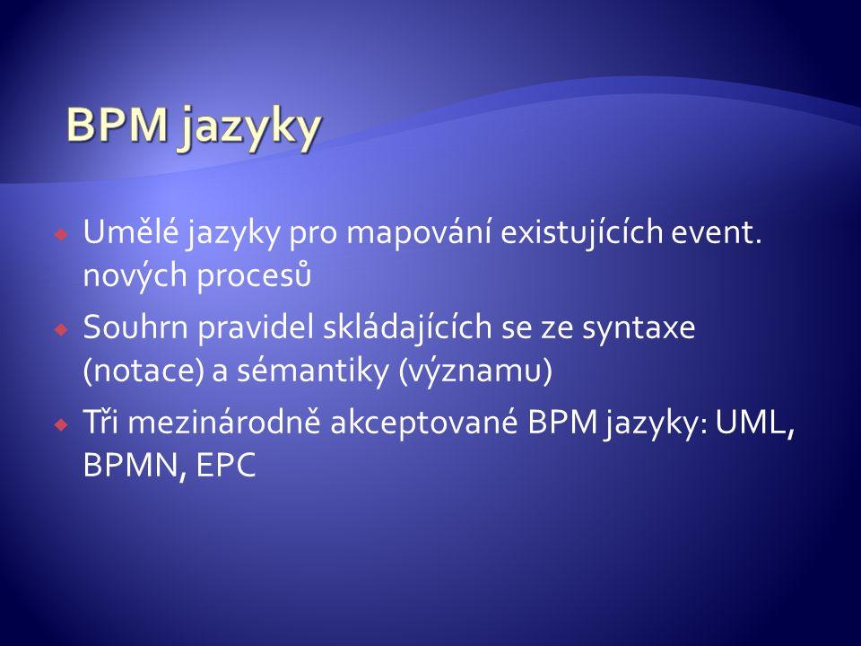  Umělé jazyky pro mapování existujících event.