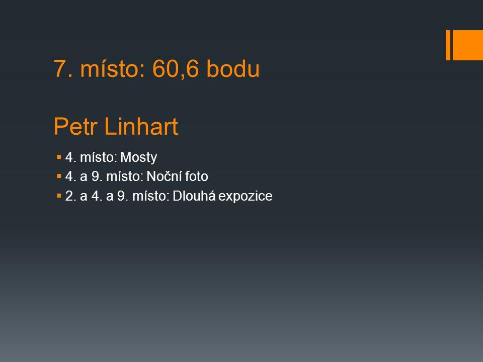 7. místo: 60,6 bodu Petr Linhart  4. místo: Mosty  4.