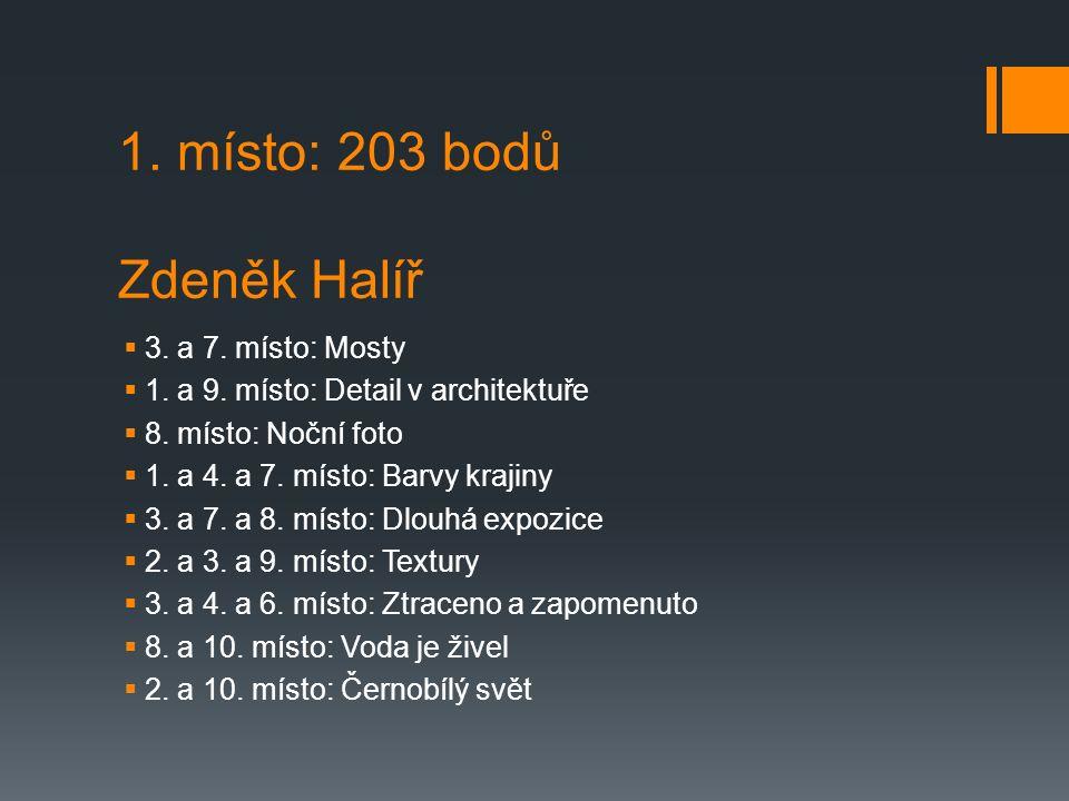 1. místo: 203 bodů Zdeněk Halíř  3. a 7. místo: Mosty  1.