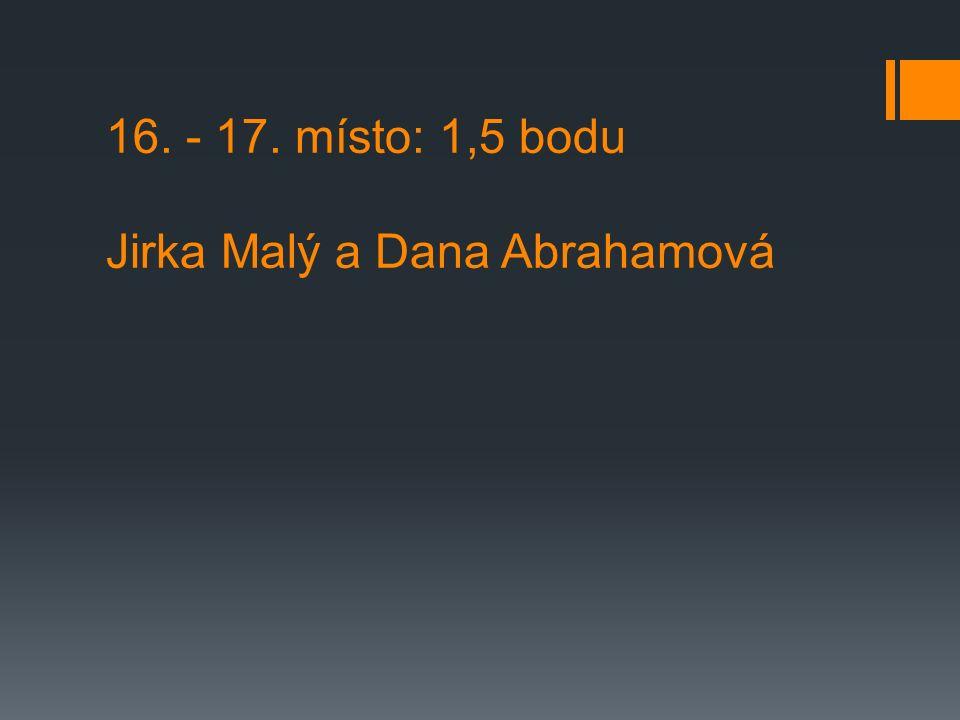 16. - 17. místo: 1,5 bodu Jirka Malý a Dana Abrahamová
