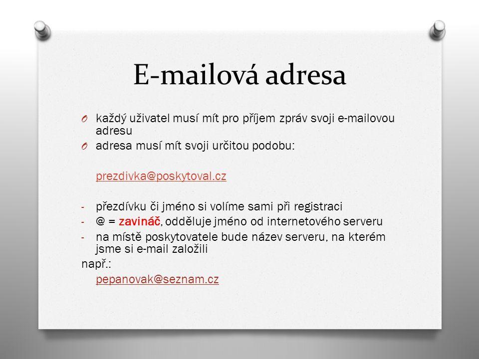 Obsah e-mailové zprávy O HLAVIČKA - předmět zprávy - stručný popis obsahu zprávy - odesílatel - příjemce - další informace o e-mailu – datum a čas odeslání O TĚLO - pozdrav - samotná zpráva - podpis
