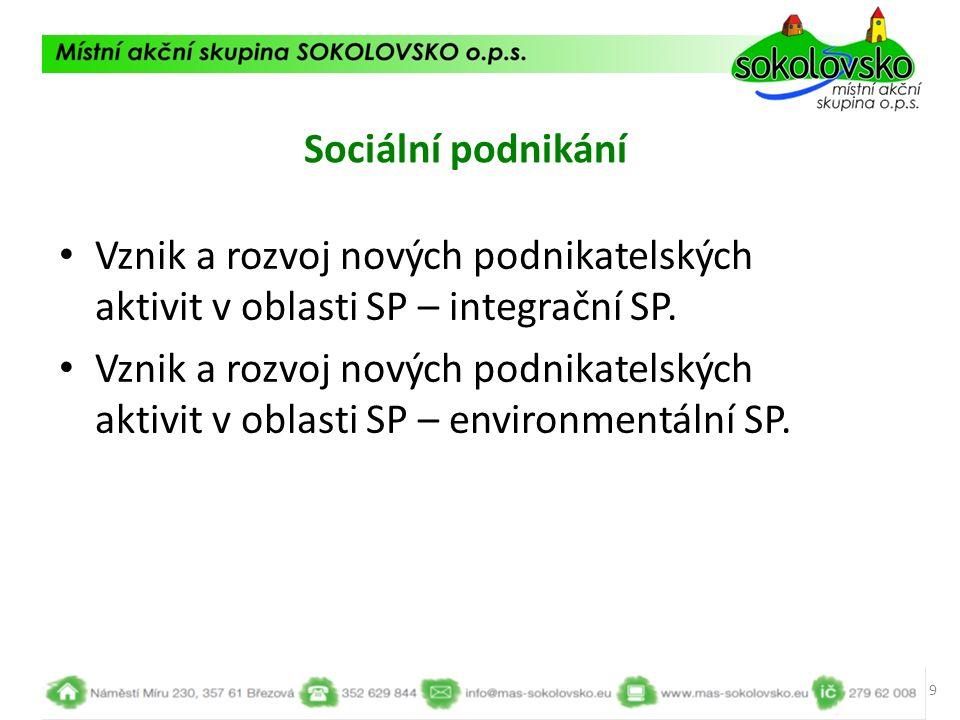 Sociální podnikání Vznik a rozvoj nových podnikatelských aktivit v oblasti SP – integrační SP. Vznik a rozvoj nových podnikatelských aktivit v oblasti