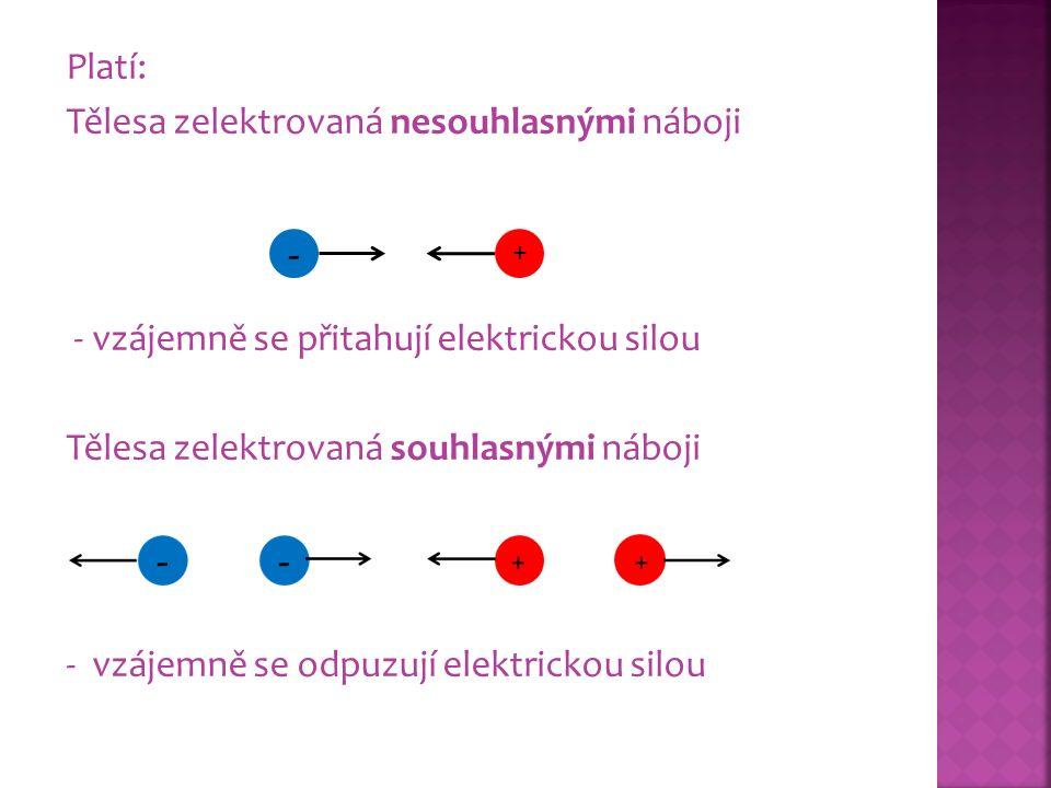 + Platí: Tělesa zelektrovaná nesouhlasnými náboji - vzájemně se přitahují elektrickou silou Tělesa zelektrovaná souhlasnými náboji - vzájemně se odpuzují elektrickou silou -