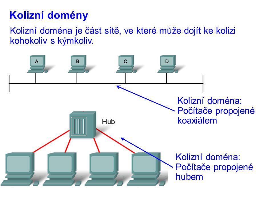 Kolizní domény Kolizní doména je část sítě, ve které může dojít ke kolizi kohokoliv s kýmkoliv. Kolizní doména: Počítače propojené koaxiálem Kolizní d