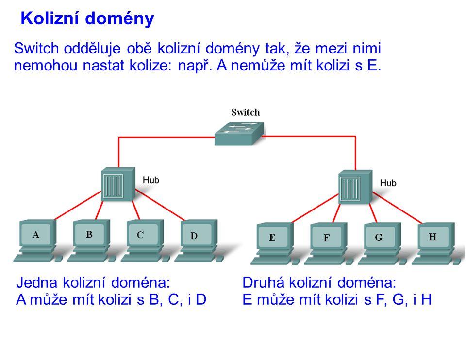 Kolizní domény Jedna kolizní doména: A může mít kolizi s B, C, i D Druhá kolizní doména: E může mít kolizi s F, G, i H Switch odděluje obě kolizní domény tak, že mezi nimi nemohou nastat kolize: např.