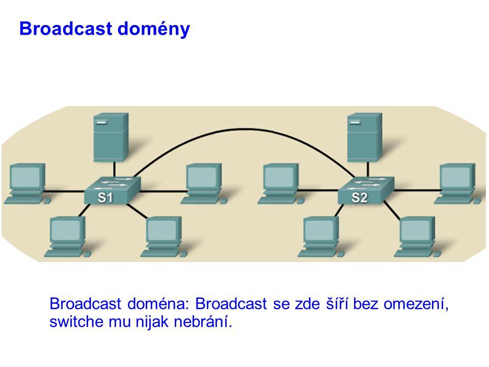 Broadcast domény Broadcast doména: Broadcast se zde šíří bez omezení, switche mu nijak nebrání.