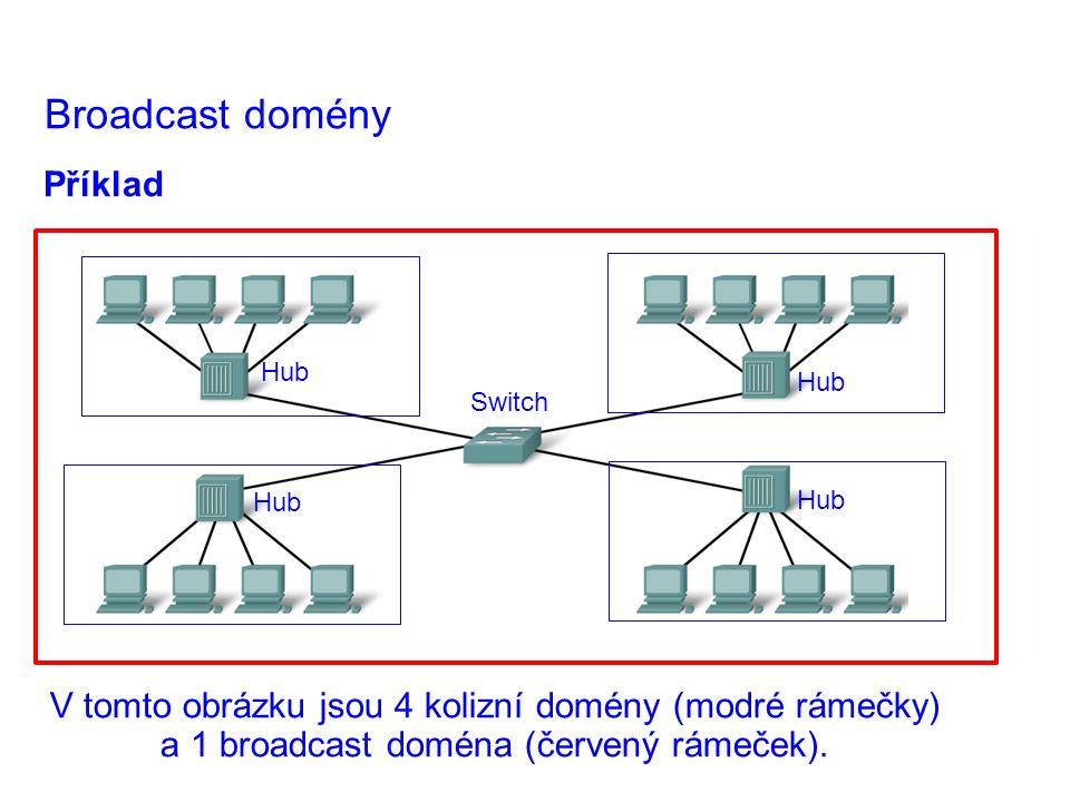 Broadcast domény Příklad V tomto obrázku jsou 4 kolizní domény (modré rámečky) a 1 broadcast doména (červený rámeček).
