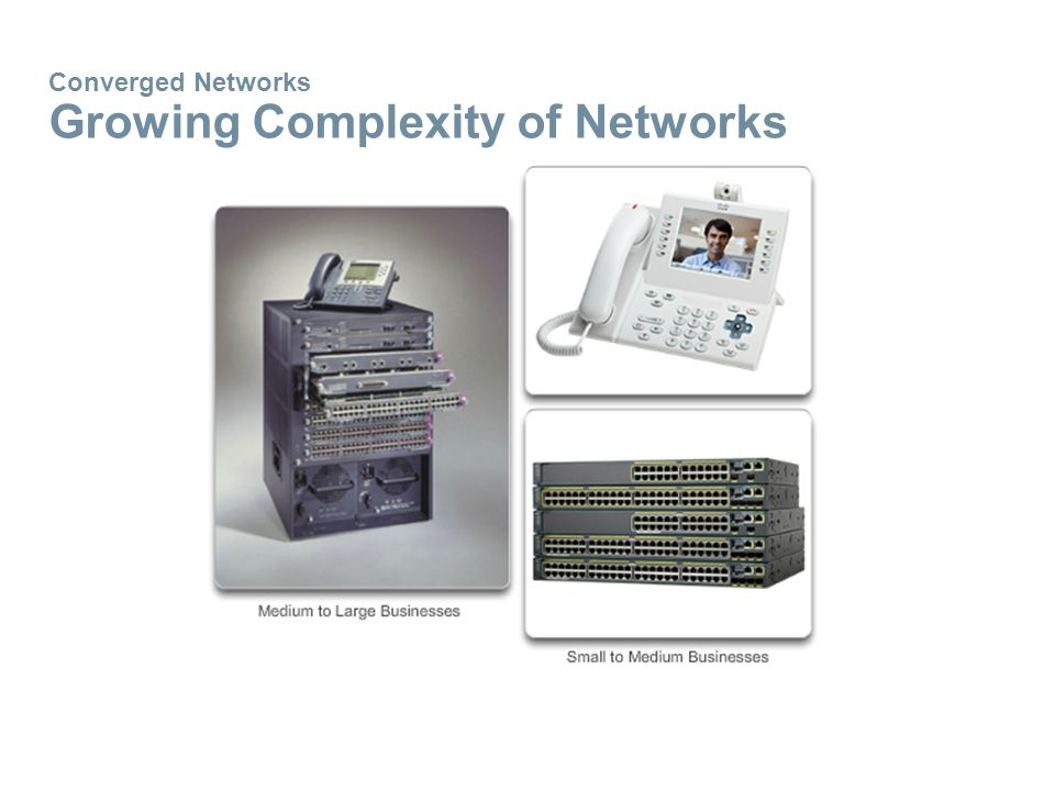Converged Networks Growing Complexity of Networks