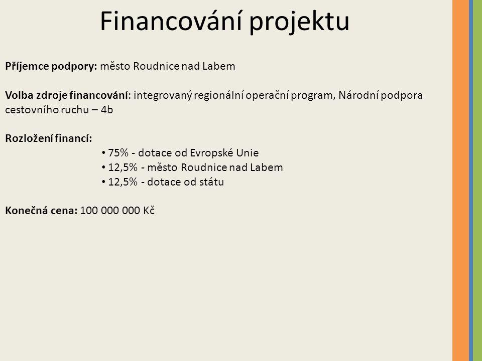 Financování projektu Příjemce podpory: město Roudnice nad Labem Volba zdroje financování: integrovaný regionální operační program, Národní podpora ces