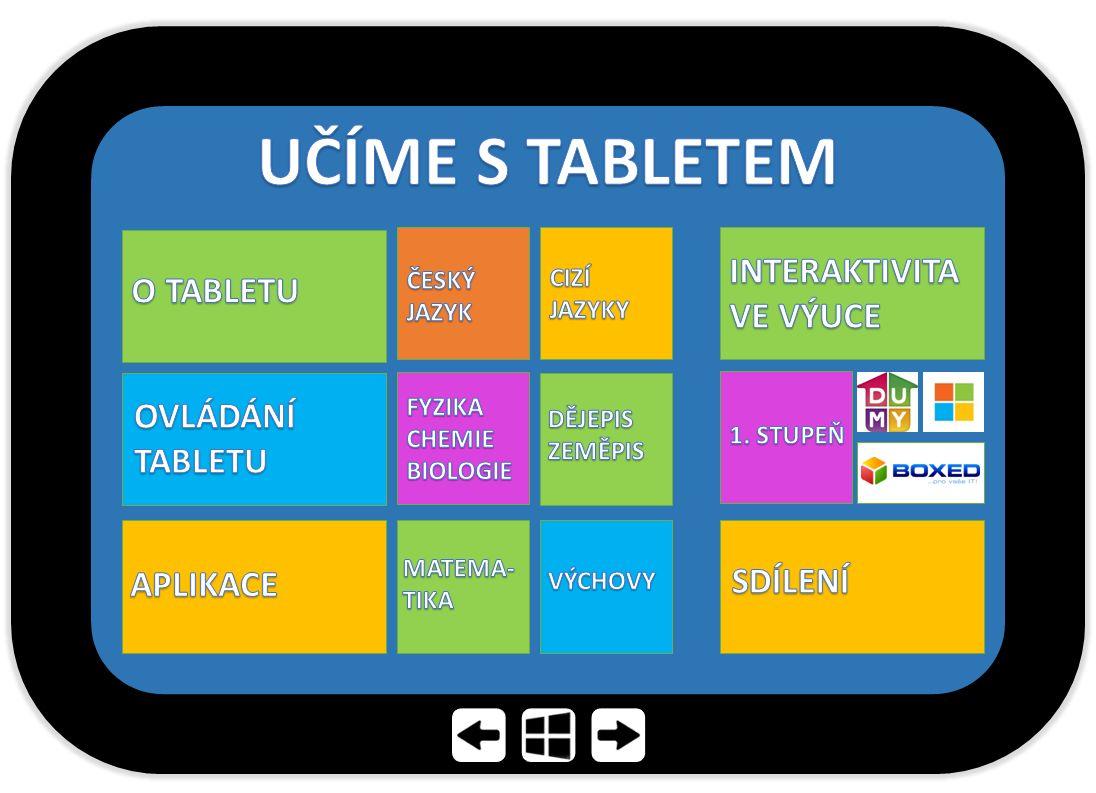 Díky moderním ICT technologiím lze na internetu najít spoustu dalších zdrojů, které je možné využít v různých vyučovacích předmětech.