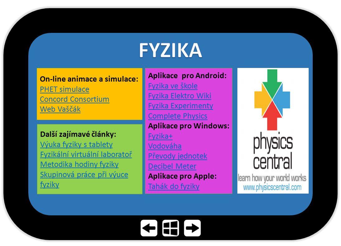 On-line animace a simulace: PHET simulace Concord Consortium Web Vaščák Aplikace pro Android: Fyzika ve škole Fyzika Elektro Wiki Fyzika Experimenty C