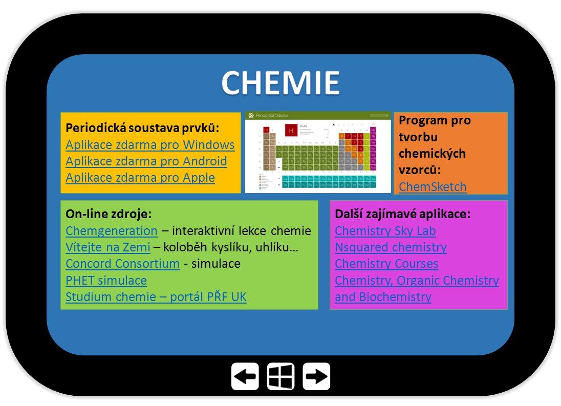 Periodická soustava prvků: Aplikace zdarma pro Windows Aplikace zdarma pro Android Aplikace zdarma pro Apple Další zajímavé aplikace: Chemistry Sky La