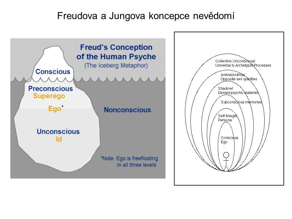 Freudova a Jungova koncepce nevědomí