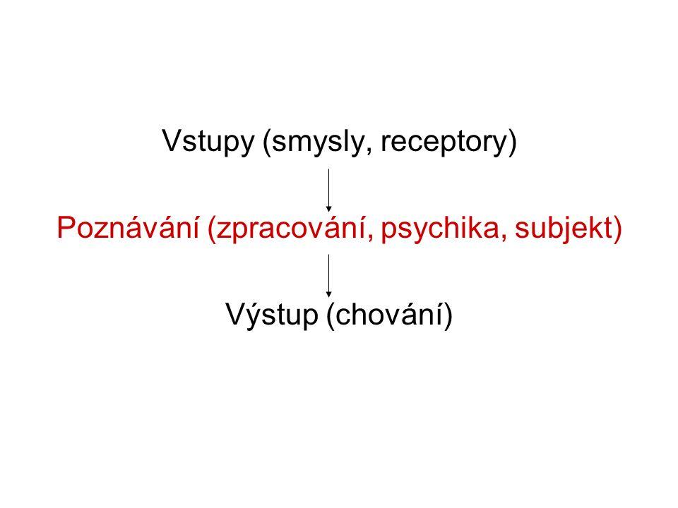 Vstupy (smysly, receptory) Poznávání (zpracování, psychika, subjekt) Výstup (chování)