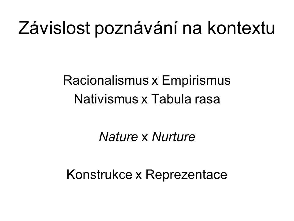 Závislost poznávání na kontextu Racionalismus x Empirismus Nativismus x Tabula rasa Nature x Nurture Konstrukce x Reprezentace