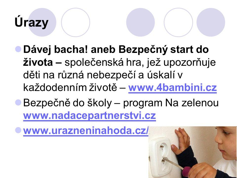 První pomoc http://www.zachranny-kruh.cz/ Interaktivní příručka http://www.zachranny- kruh.cz/1_pomoc/interaktivni_prirucka_ 1_pomoci.html http://www.zachranny- kruh.cz/1_pomoc/interaktivni_prirucka_ 1_pomoci.html http://www.cervenykriz.eu/cz/ppdeti.aspx - Mládež ČČK