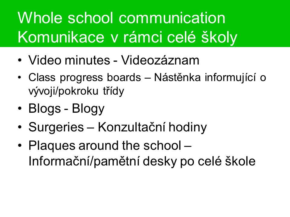 Video minutes - Videozáznam Class progress boards – Nástěnka informující o vývoji/pokroku třídy Blogs - Blogy Surgeries – Konzultační hodiny Plaques around the school – Informační/pamětní desky po celé škole