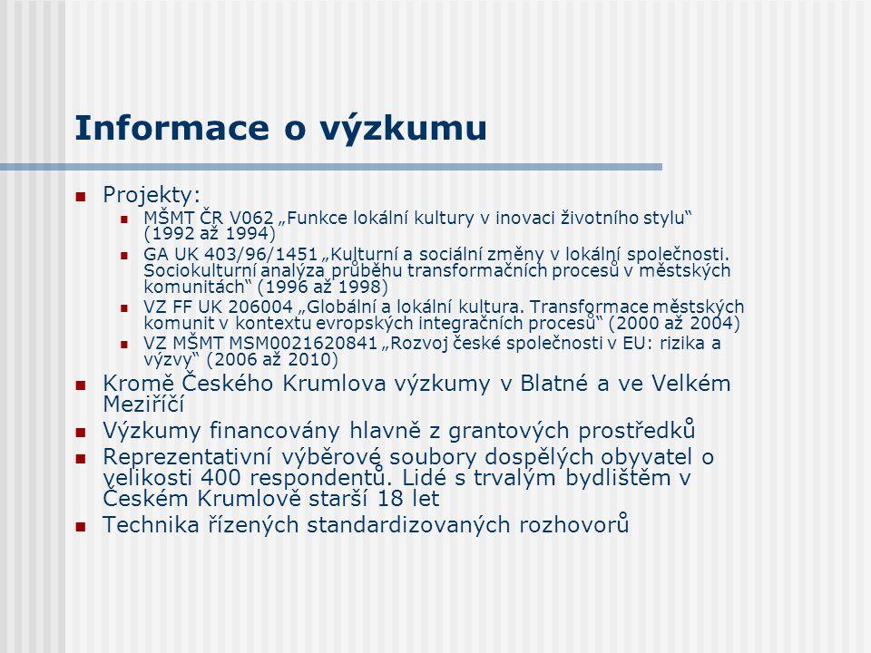 """Informace o výzkumu Projekty: MŠMT ČR V062 """"Funkce lokální kultury v inovaci životního stylu (1992 až 1994) GA UK 403/96/1451 """"Kulturní a sociální změny v lokální společnosti."""