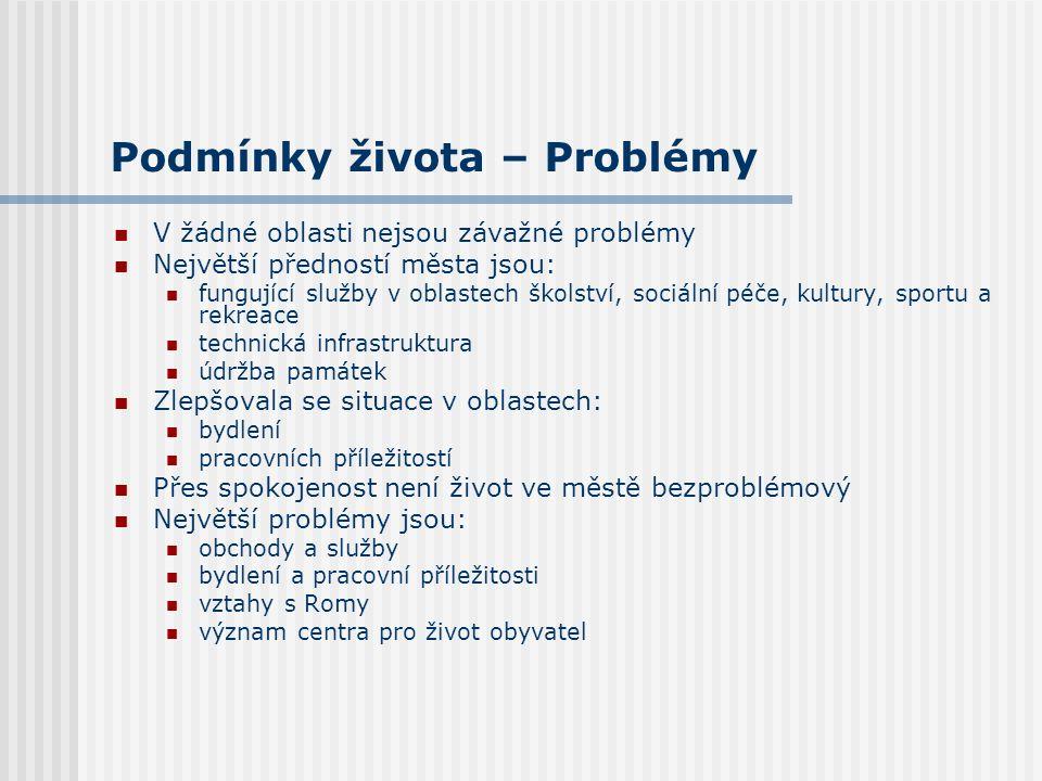 Vzdělanostní a prof.