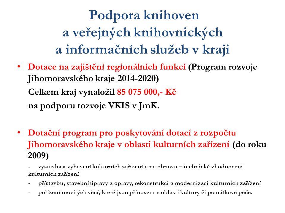 Podpora knihoven a veřejných knihovnických a informačních služeb v kraji Dotace na zajištění regionálních funkcí (Program rozvoje Jihomoravského kraje 2014-2020) Celkem kraj vynaložil 85 075 000,- Kč na podporu rozvoje VKIS v JmK.