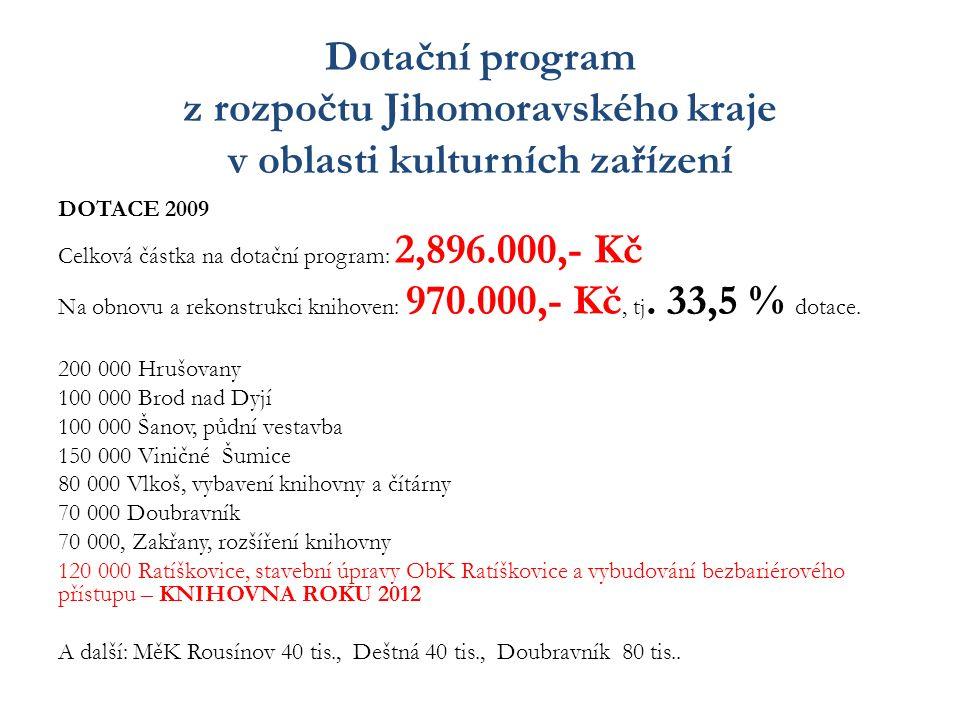 Dotační program z rozpočtu Jihomoravského kraje v oblasti kulturních zařízení DOTACE 2009 Celková částka na dotační program: 2,896.000,- Kč Na obnovu a rekonstrukci knihoven: 970.000,- Kč, tj.