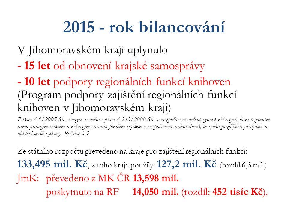 2015 - rok bilancování V Jihomoravském kraji uplynulo - 15 let od obnovení krajské samosprávy - 10 let podpory regionálních funkcí knihoven (Program podpory zajištění regionálních funkcí knihoven v Jihomoravském kraji) Zákon č.