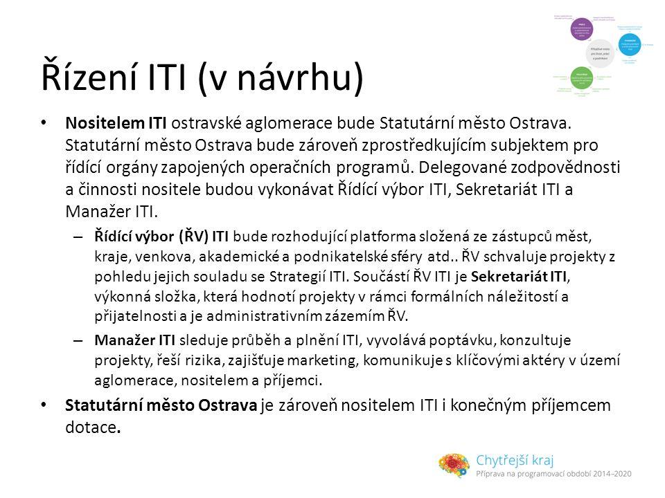 Řízení ITI (v návrhu) Nositelem ITI ostravské aglomerace bude Statutární město Ostrava. Statutární město Ostrava bude zároveň zprostředkujícím subjekt