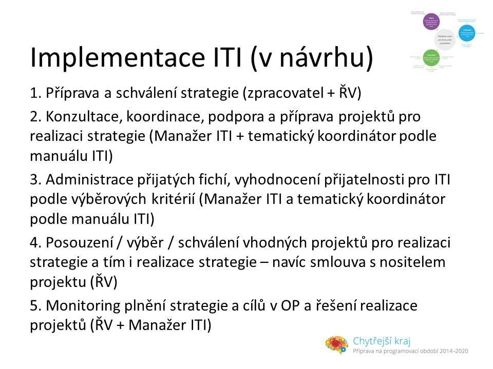 Implementace ITI (v návrhu) 1. Příprava a schválení strategie (zpracovatel + ŘV) 2. Konzultace, koordinace, podpora a příprava projektů pro realizaci