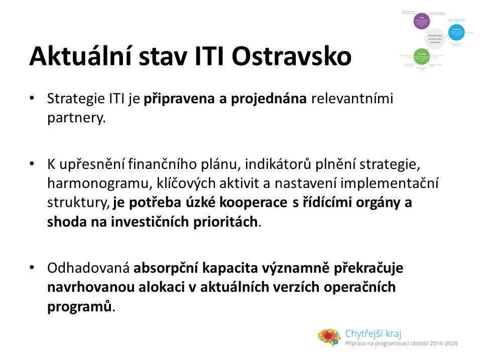 Aktuální stav ITI Ostravsko Strategie ITI je připravena a projednána relevantními partnery. K upřesnění finančního plánu, indikátorů plnění strategie,