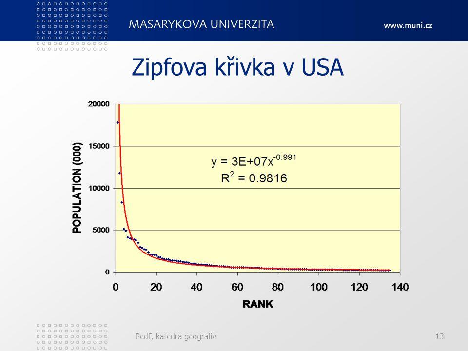 Rank Size Rule (Zipfova křivka) Zipfův zákon – četnost jevu je nepřímo úměrná pořadí. Simuluje rozložení sídel podle velikosti v rámci sídelního systé