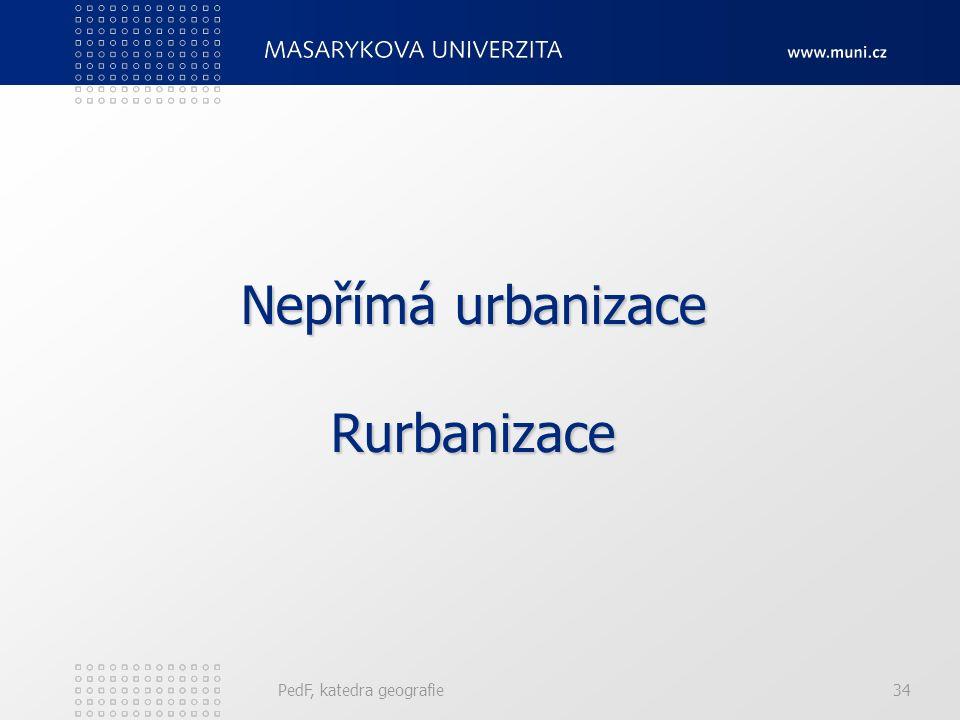 Intenzívní urbanizace Rostou vazby mezi městy, důležitá jsou spojení obcí - vytváření sídelních systémů kolem měst, urbanizace se vztahuje na plochy (
