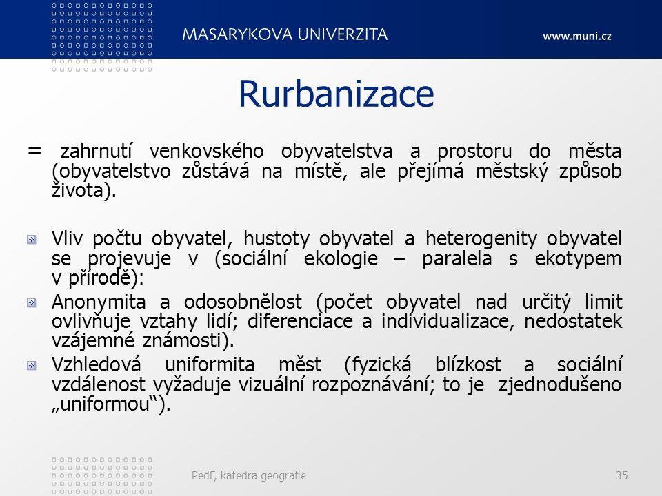 Nepřímá urbanizace Rurbanizace PedF, katedra geografie34