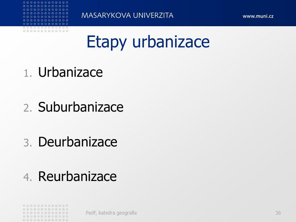 Rurbanizace = zahrnutí venkovského obyvatelstva a prostoru do města (obyvatelstvo zůstává na místě, ale přejímá městský způsob života). Vliv počtu oby