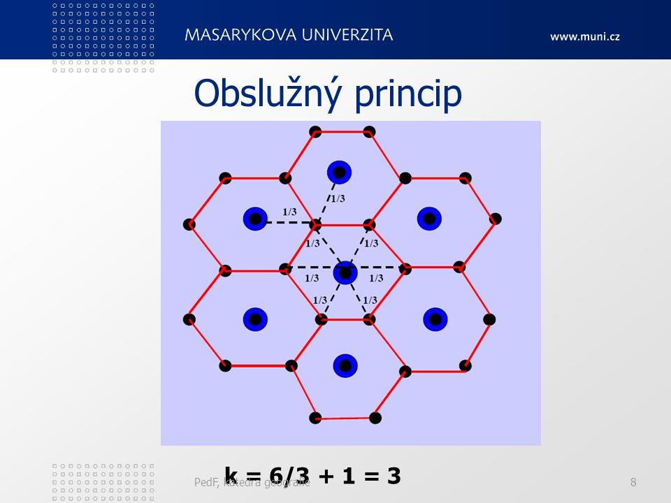 K=3 teorie V základním modelu každé centrum vyšší velikosti obsluhuje 3x větší území než centrum o řád nižší. PedF, katedra geografie