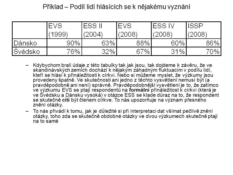 Příklad – Podíl lidí hlásících se k nějakému vyznání –Kdybychom brali údaje z této tabulky tak jak jsou, tak dojdeme k závěru, že ve skandinávských ze