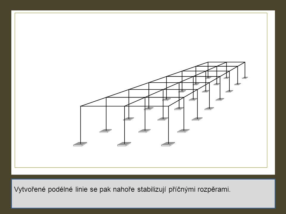 Vytvořené podélné linie se pak nahoře stabilizují příčnými rozpěrami.