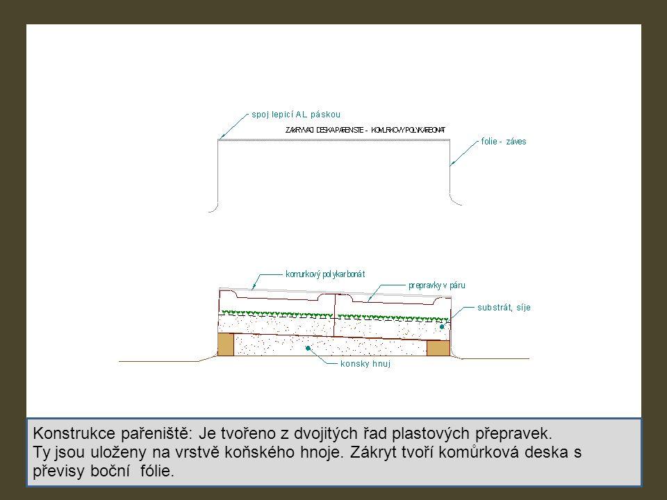 Konstrukce pařeniště: Je tvořeno z dvojitých řad plastových přepravek. Ty jsou uloženy na vrstvě koňského hnoje. Zákryt tvoří komůrková deska s převis