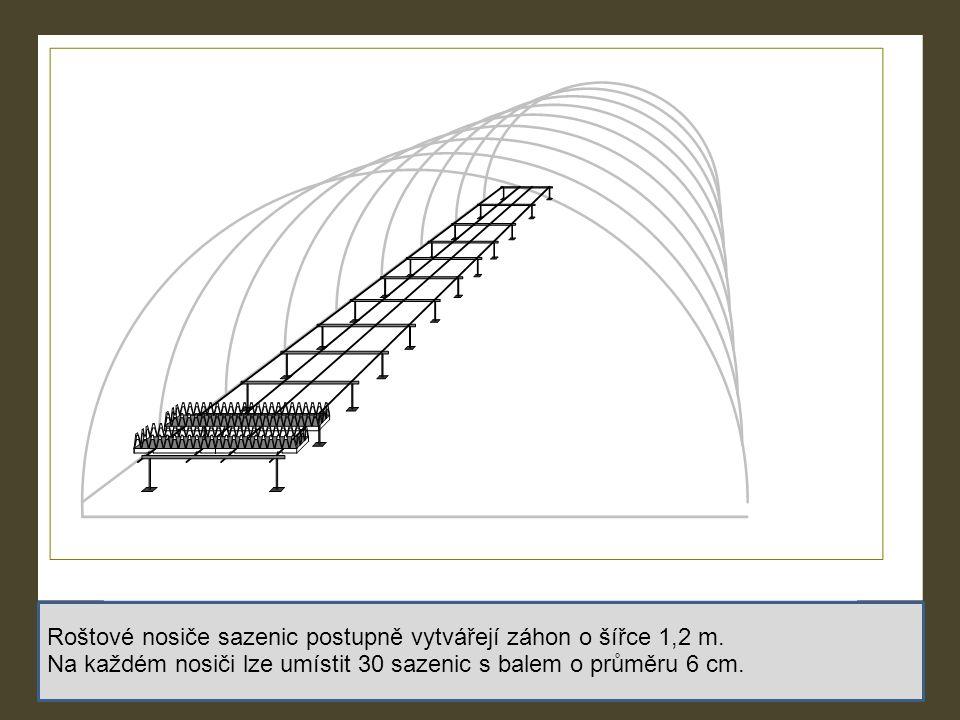 Roštové nosiče sazenic postupně vytvářejí záhon o šířce 1,2 m. Na každém nosiči lze umístit 30 sazenic s balem o průměru 6 cm.