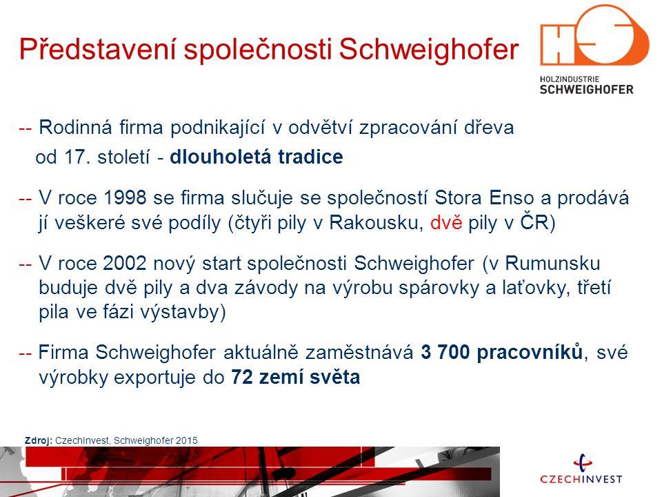 Představení společnosti Schweighofer --Rodinná firma podnikající v odvětví zpracování dřeva od 17. století - dlouholetá tradice --V roce 1998 se firma
