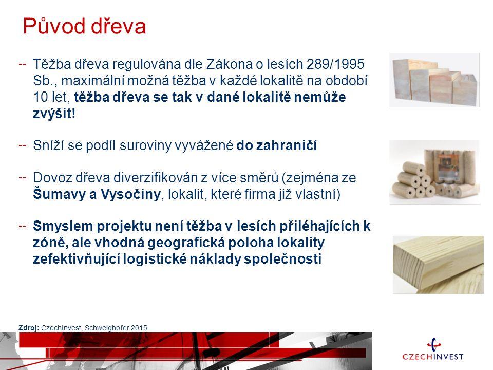 Dopad na dřevozpracující průmysl v regionu Zvýšení kapacity pro zpracování smrkové kulatiny v ČR Malé pily v kraji bez ohrožení, společnost Schweighofer se zaměřuje na jiný segment zákazníků (mezinárodní velkoodběratele) Společnost zpracovává jen velké dodávky v řádu minimálně několika kontejnerů nebo kamionů Zpracování dováženého dřeva primárně v ČR – vytvoření nových pracovních míst, přínos pro české hospodářství Zdroj: CzechInvest, Schweighofer 2015
