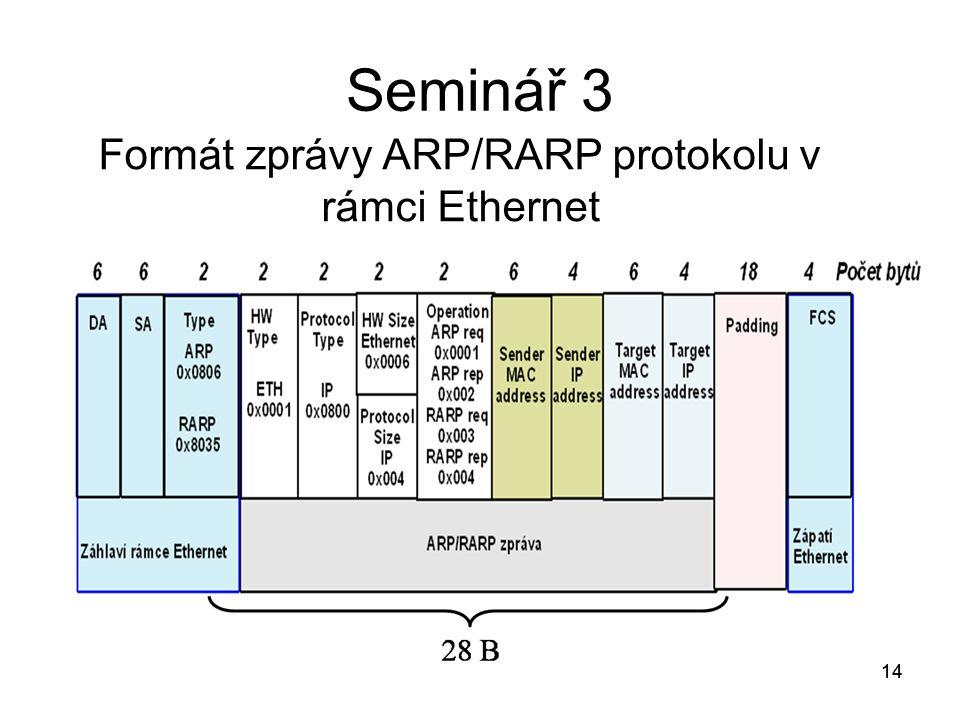 14 Formát zprávy ARP/RARP protokolu v rámci Ethernet Seminář 3