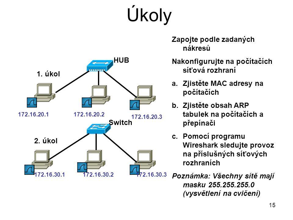 15 Úkoly Zapojte podle zadaných nákresů Nakonfigurujte na počítačích síťová rozhraní a.Zjistěte MAC adresy na počítačích b.Zjistěte obsah ARP tabulek na počítačích a přepínači c.Pomocí programu Wireshark sledujte provoz na příslušných síťových rozhraních Poznámka: Všechny sítě mají masku 255.255.255.0 (vysvětlení na cvičení) HUB Switch 1.
