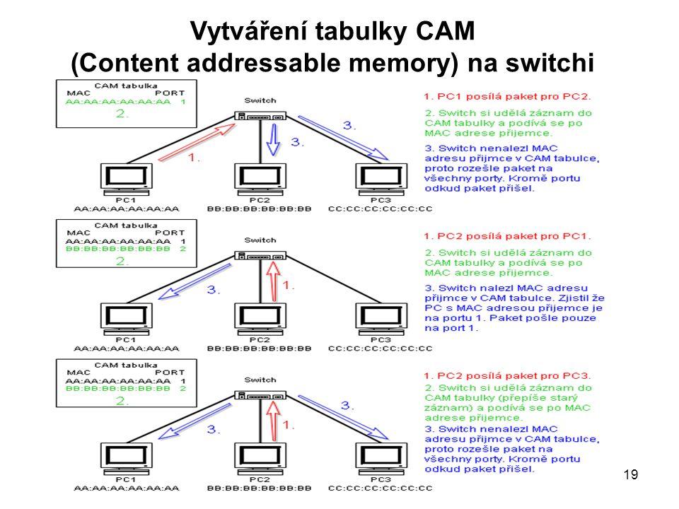 19 Vytváření tabulky CAM (Content addressable memory) na switchi