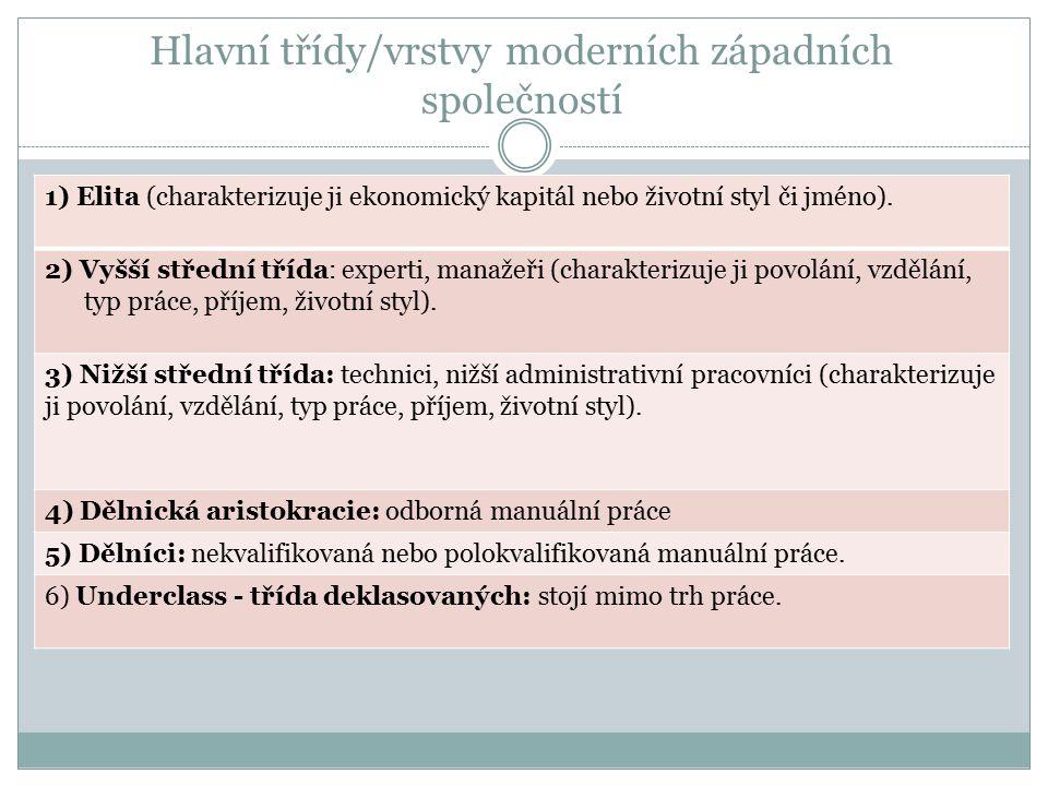 Hlavní třídy/vrstvy moderních západních společností 1) Elita (charakterizuje ji ekonomický kapitál nebo životní styl či jméno). 2) Vyšší střední třída