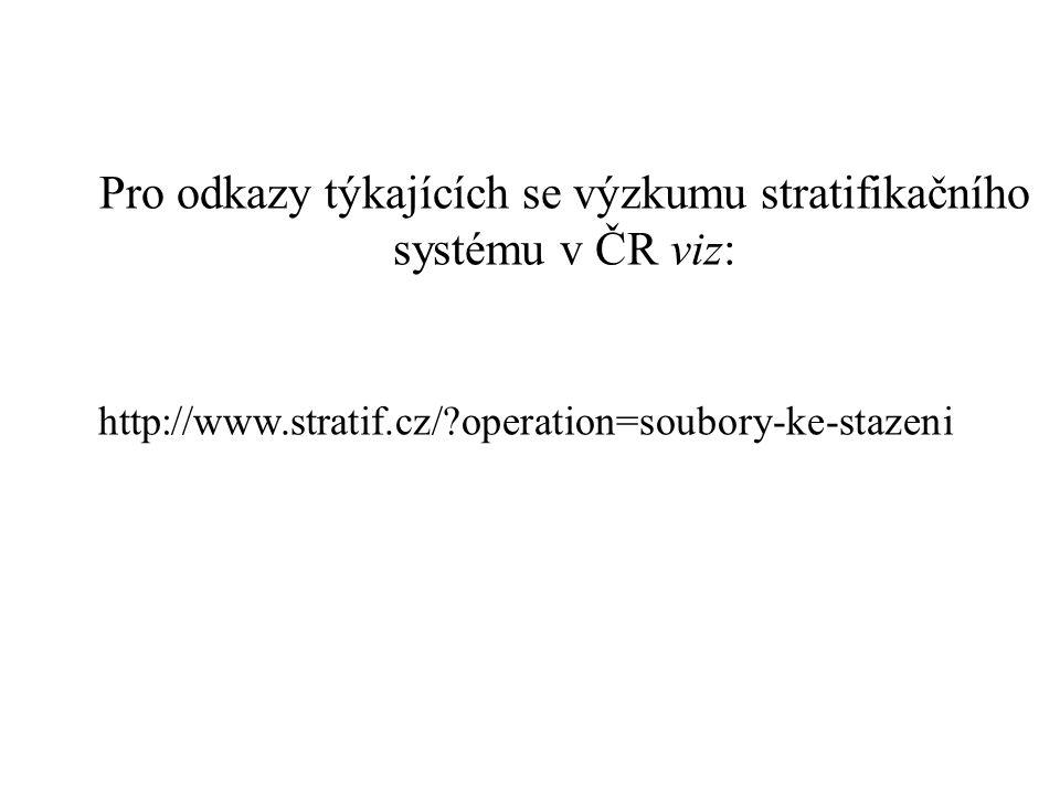 http://www.stratif.cz/?operation=soubory-ke-stazeni Pro odkazy týkajících se výzkumu stratifikačního systému v ČR viz: