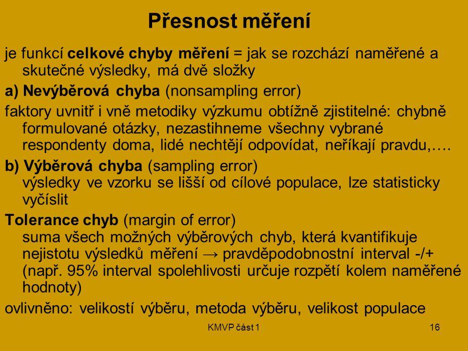 KMVP část 116 Přesnost měření je funkcí celkové chyby měření = jak se rozchází naměřené a skutečné výsledky, má dvě složky a) Nevýběrová chyba (nonsam