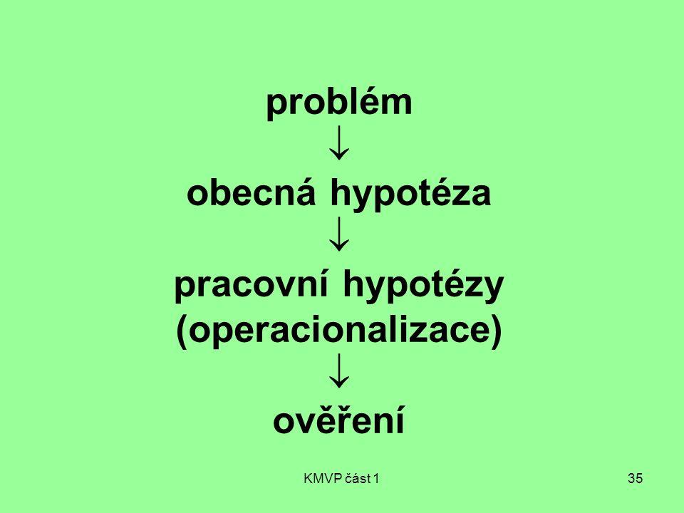 KMVP část 135 problém  obecná hypotéza  pracovní hypotézy (operacionalizace)  ověření